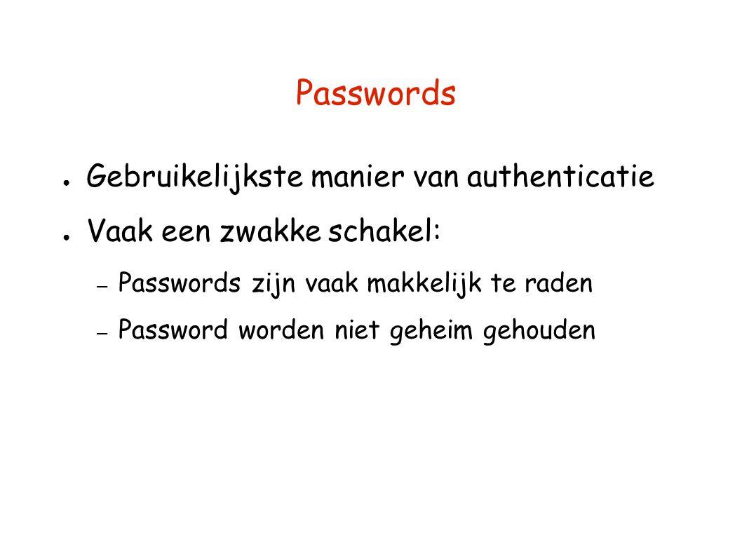 Passwords Gebruikelijkste manier van authenticatie