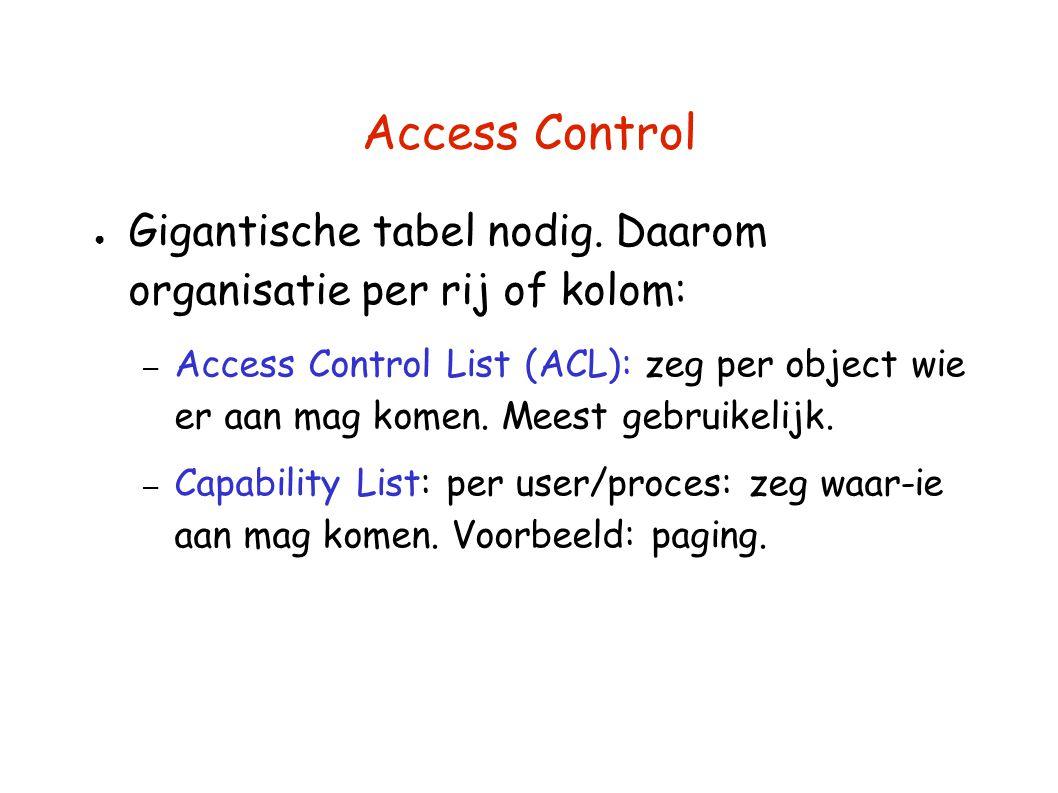 Access Control Gigantische tabel nodig. Daarom organisatie per rij of kolom: