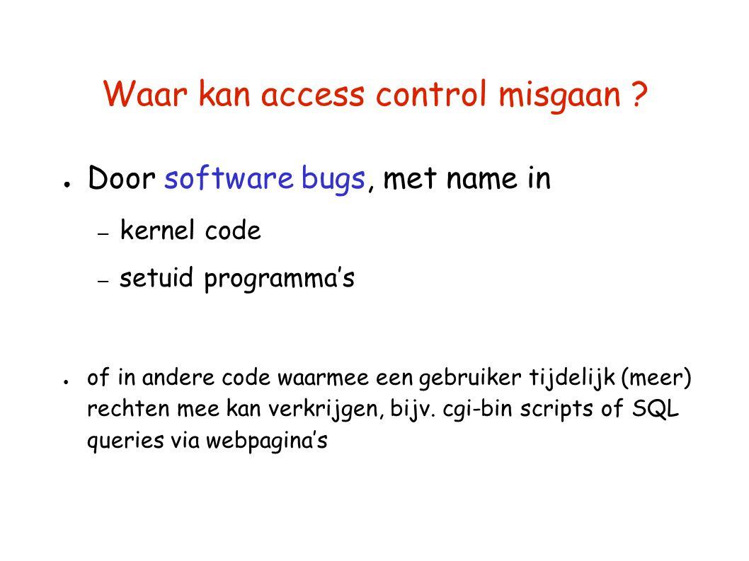 Waar kan access control misgaan