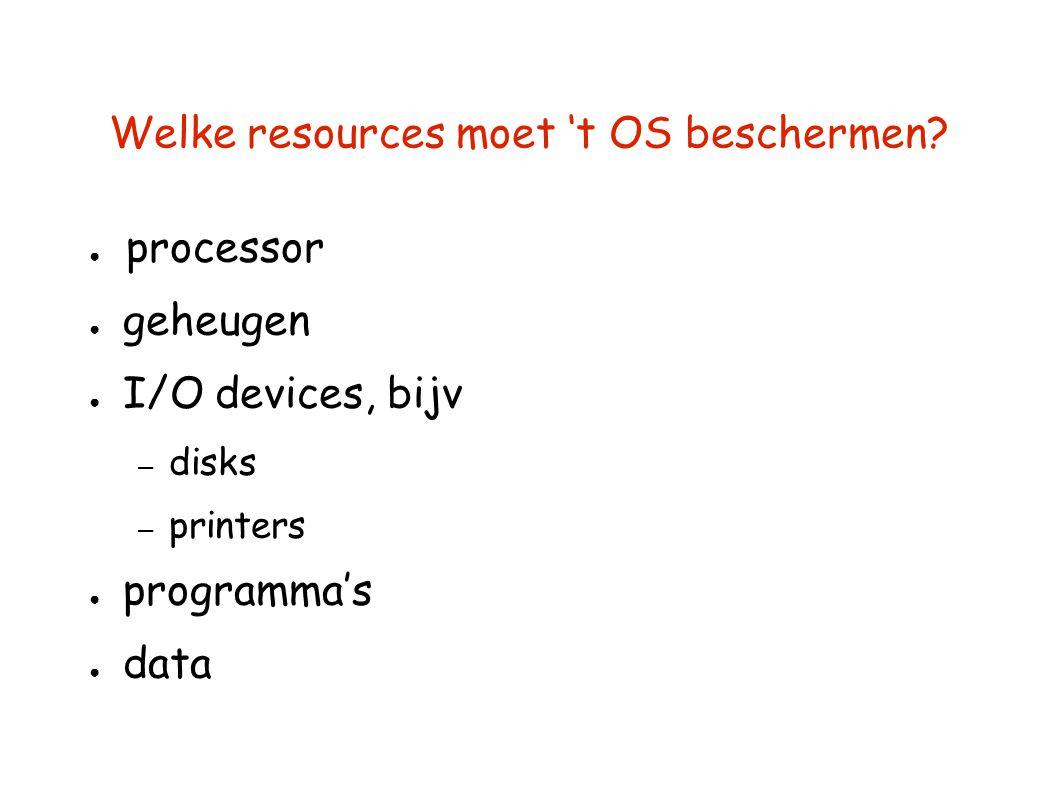Welke resources moet 't OS beschermen