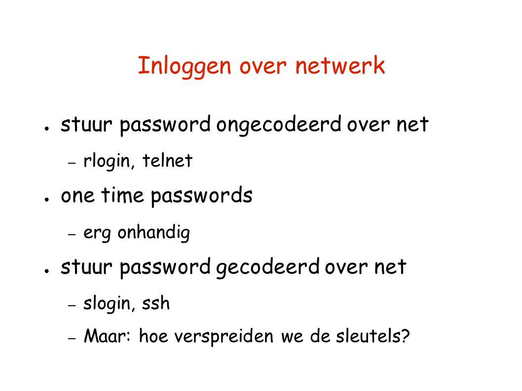 Inloggen over netwerk stuur password ongecodeerd over net