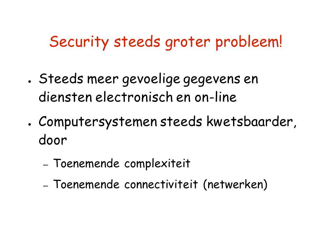 Security steeds groter probleem!