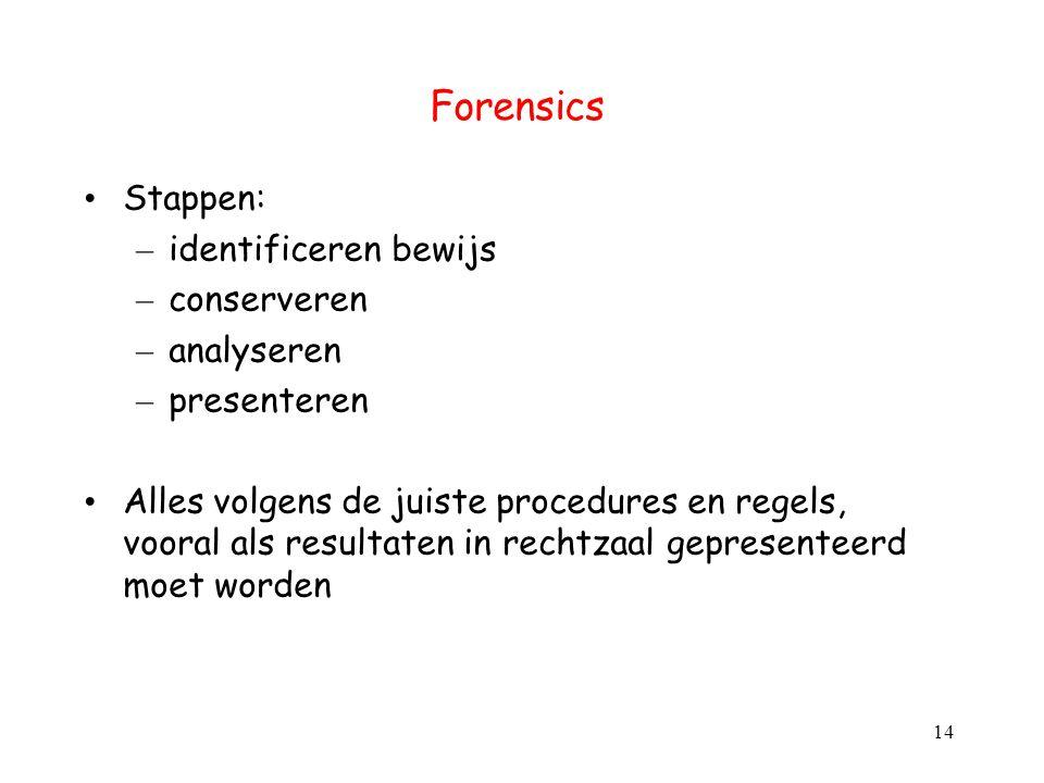 Forensics Stappen: identificeren bewijs conserveren analyseren