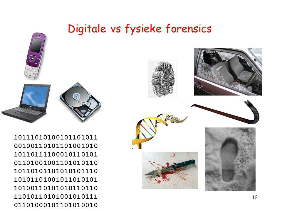 Digitale vs fysieke forensics