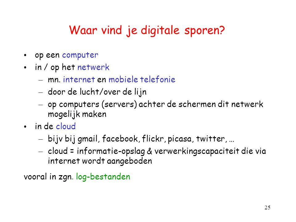 Waar vind je digitale sporen