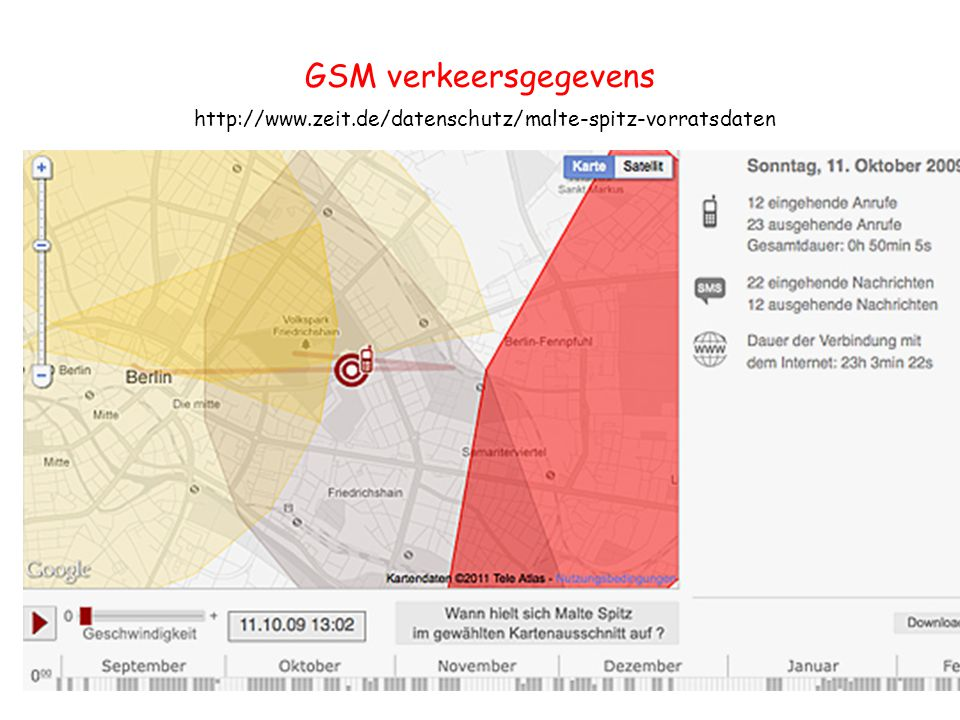 GSM verkeersgegevens http://www. zeit