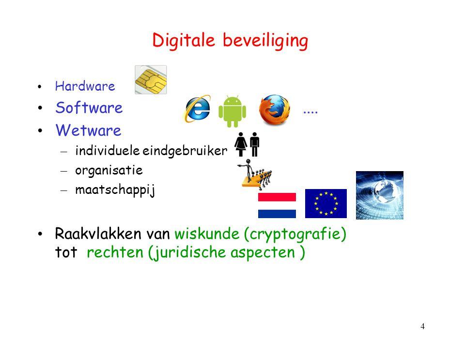 Digitale beveiliging Software .... Wetware
