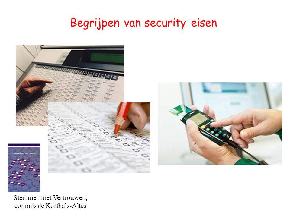 Begrijpen van security eisen