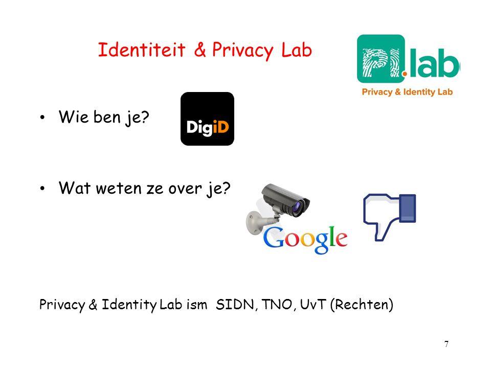Identiteit & Privacy Lab