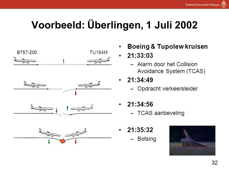 Voorbeeld: Überlingen, 1 Juli 2002