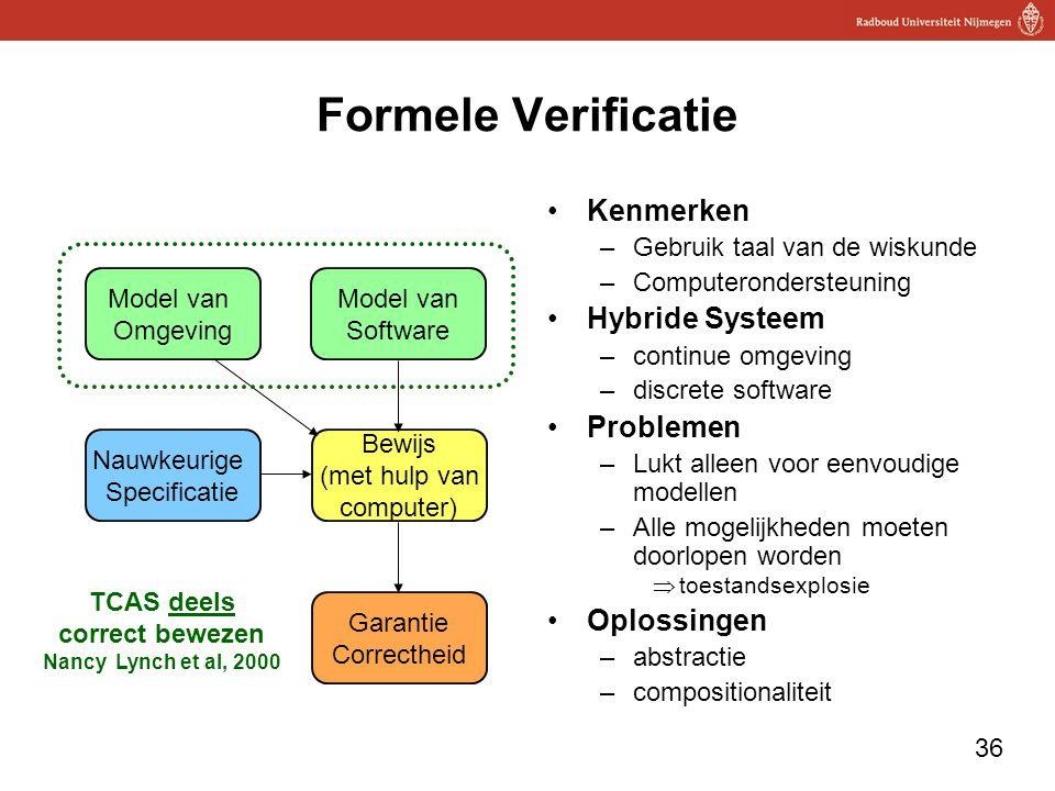 Formele Verificatie Kenmerken Hybride Systeem Problemen Oplossingen