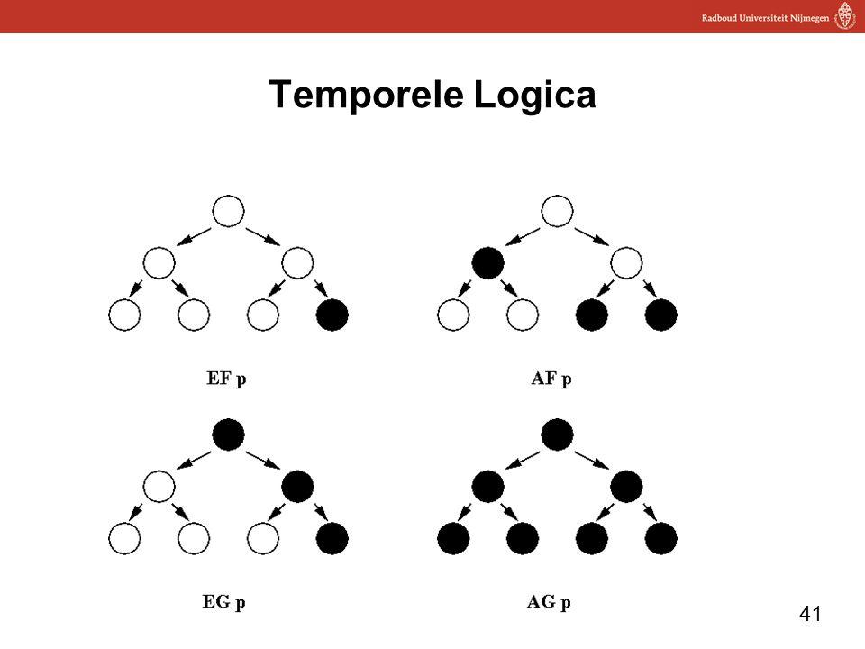 Temporele Logica