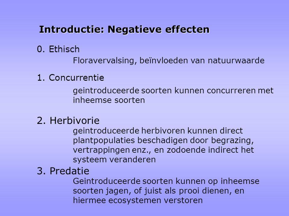 Introductie: Negatieve effecten