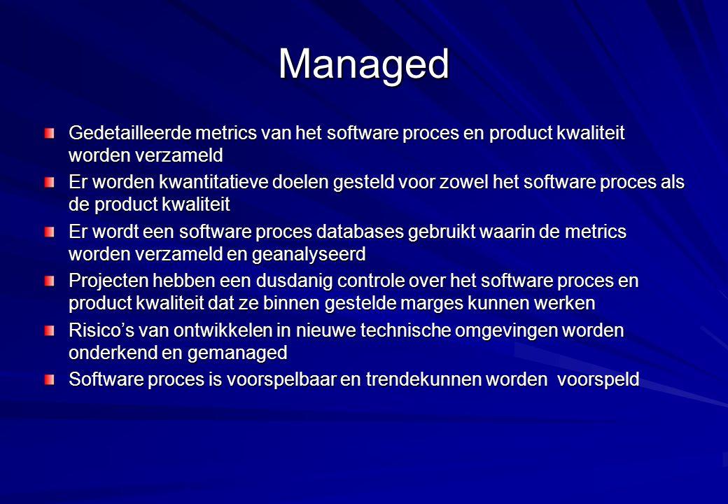 Managed Gedetailleerde metrics van het software proces en product kwaliteit worden verzameld.