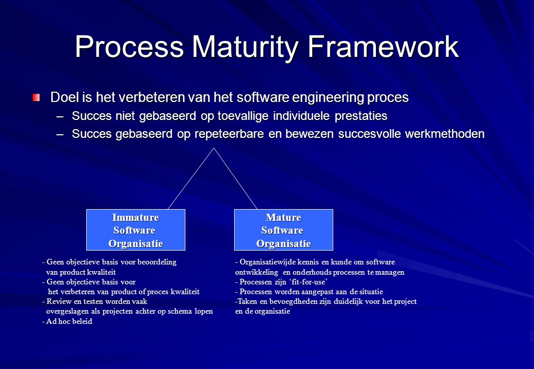Process Maturity Framework