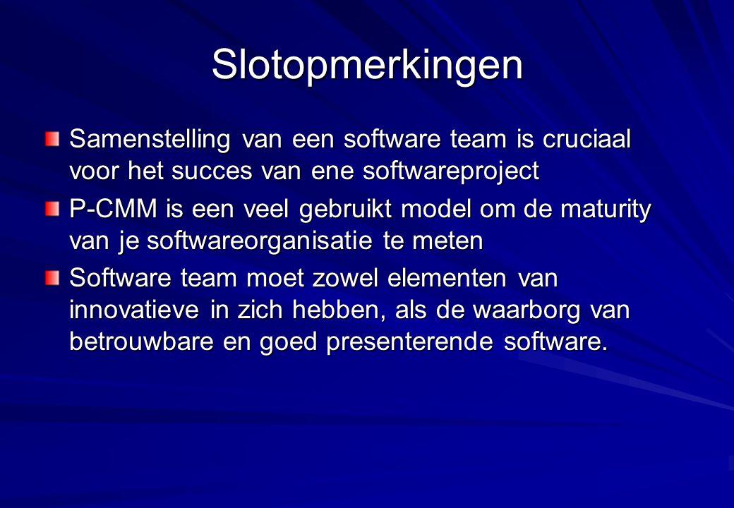 Slotopmerkingen Samenstelling van een software team is cruciaal voor het succes van ene softwareproject.