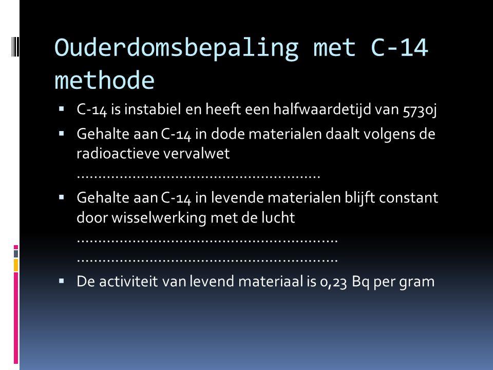 Ouderdomsbepaling met C-14 methode