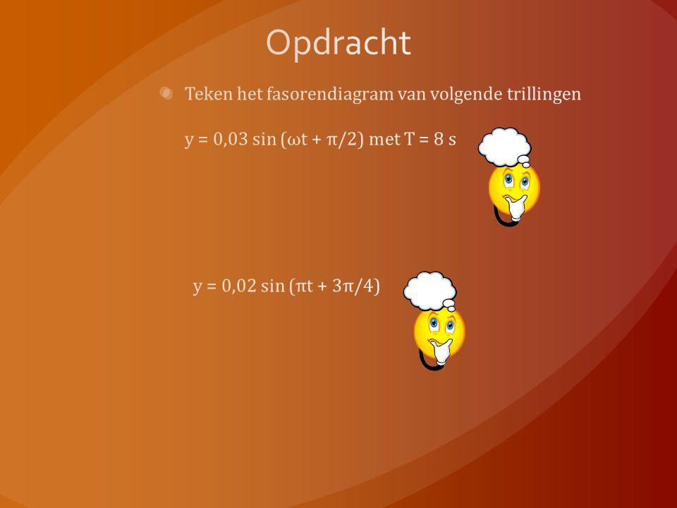 Opdracht Teken het fasorendiagram van volgende trillingen y = 0,03 sin (ωt + π/2) met T = 8 s.