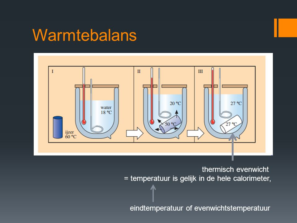 Warmtebalans thermisch evenwicht