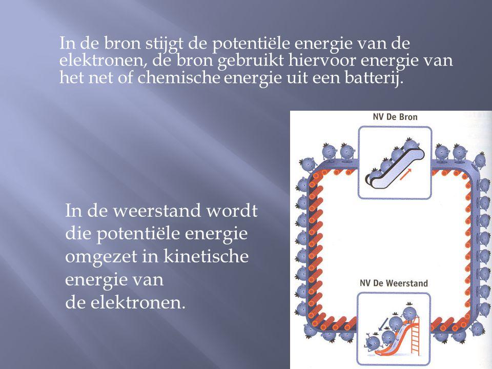 In de bron stijgt de potentiële energie van de elektronen, de bron gebruikt hiervoor energie van het net of chemische energie uit een batterij.