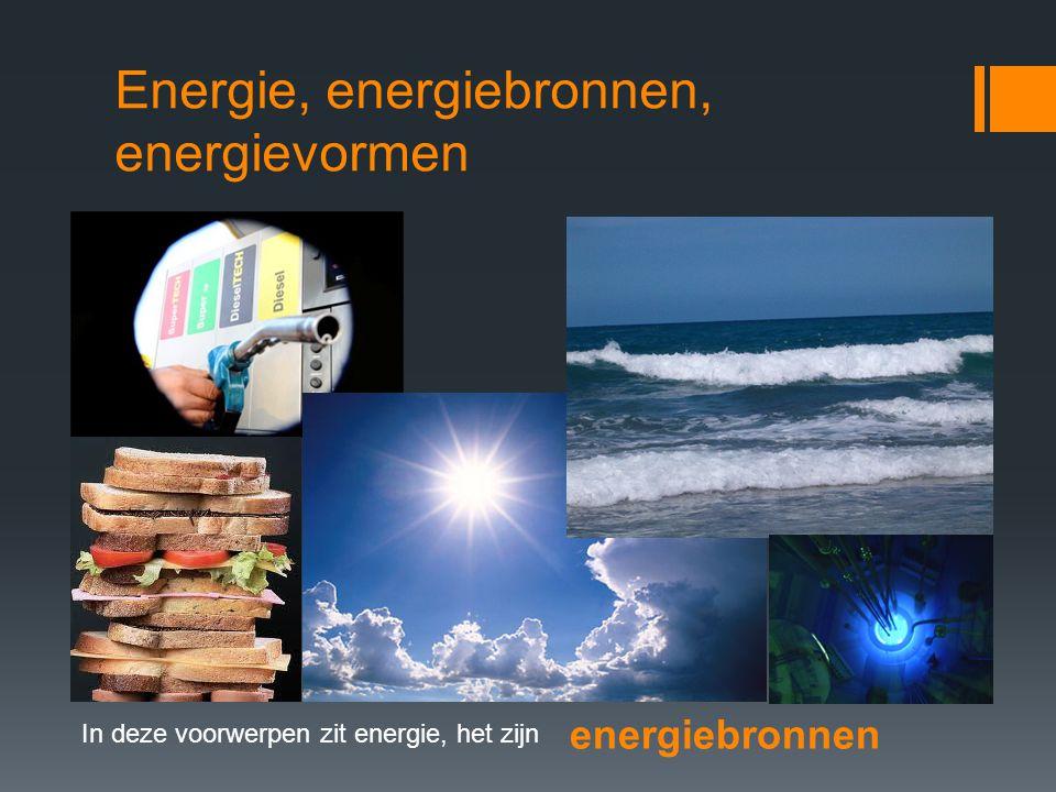 Energie, energiebronnen, energievormen