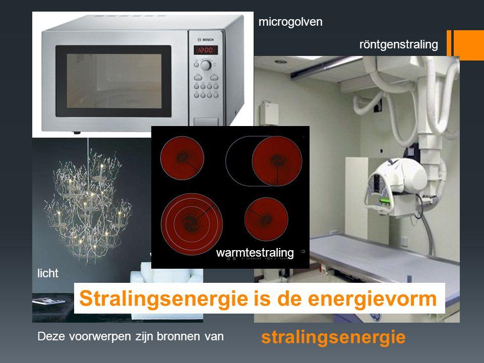 Stralingsenergie is de energievorm