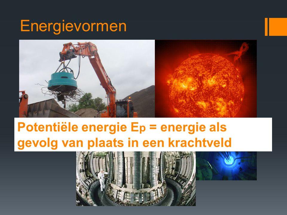 Energievormen Potentiële energie Ep = energie als gevolg van plaats in een krachtveld