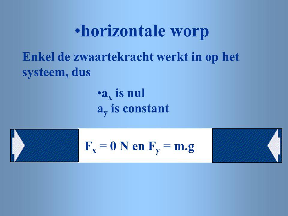 horizontale worp Enkel de zwaartekracht werkt in op het systeem, dus