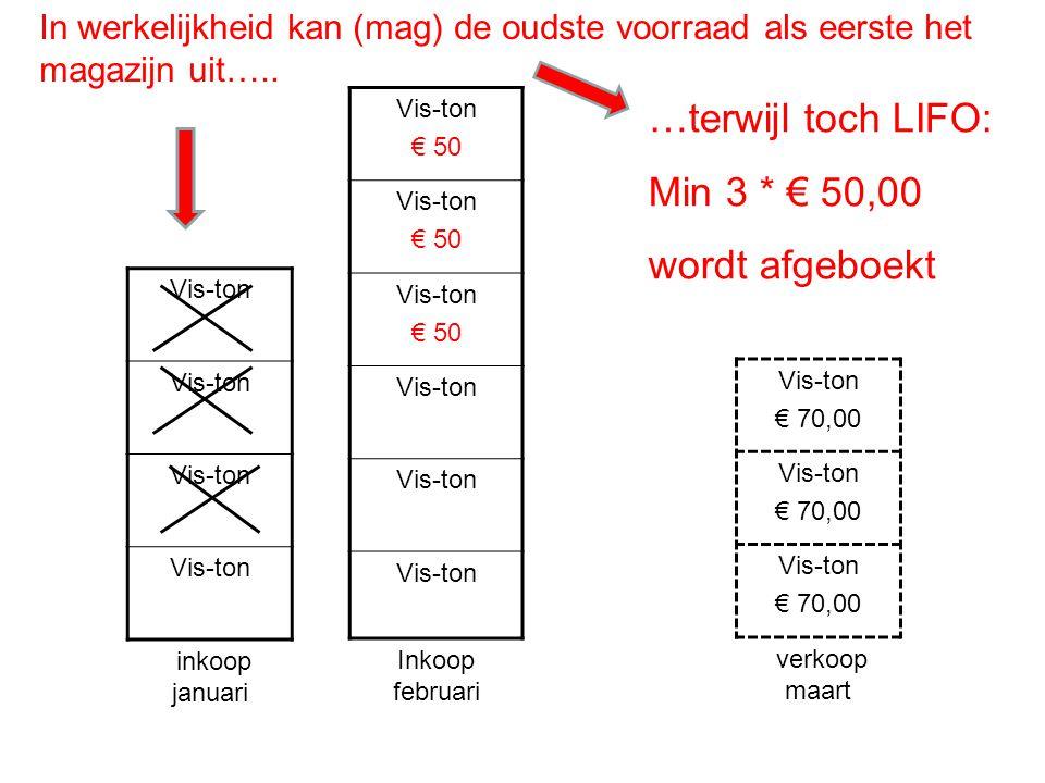 …terwijl toch LIFO: Min 3 * € 50,00 wordt afgeboekt