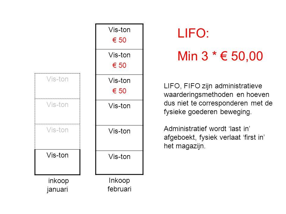 LIFO: Min 3 * € 50,00 Vis-ton € 50 Vis-ton Vis-ton € 70,00