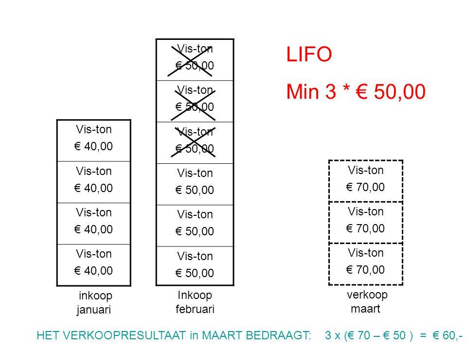 LIFO Min 3 * € 50,00 Vis-ton € 50,00 Vis-ton € 40,00 Vis-ton € 70,00