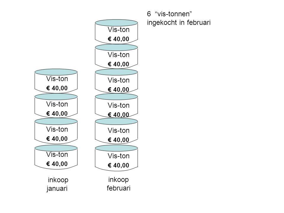 € 40,00 € 40,00 6 vis-tonnen ingekocht in februari Vis-ton Vis-ton