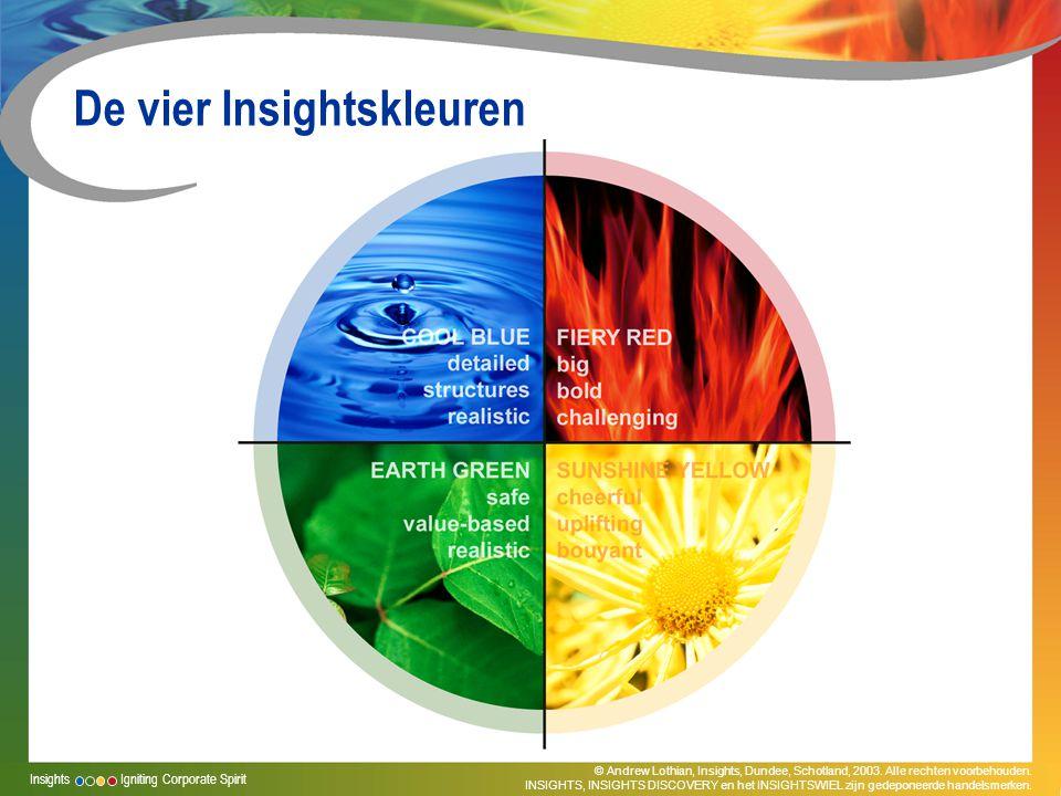 De vier Insightskleuren