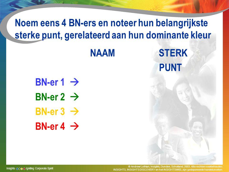 Noem eens 4 BN-ers en noteer hun belangrijkste sterke punt, gerelateerd aan hun dominante kleur