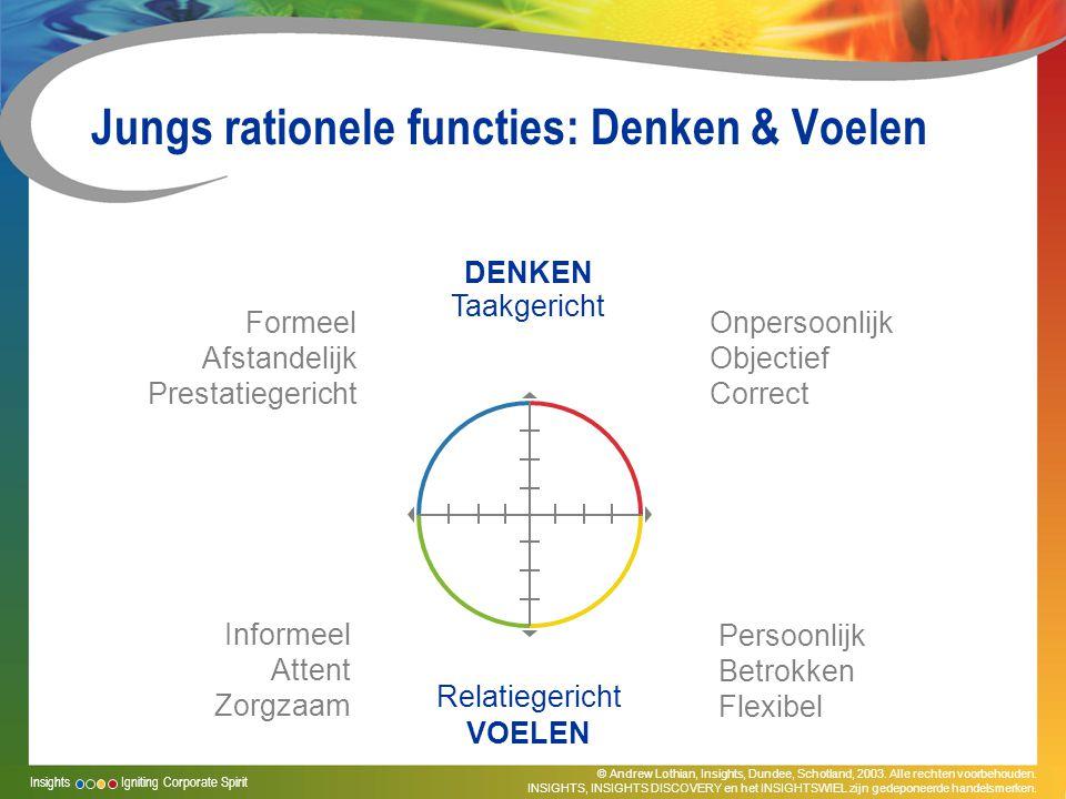 Jungs rationele functies: Denken & Voelen