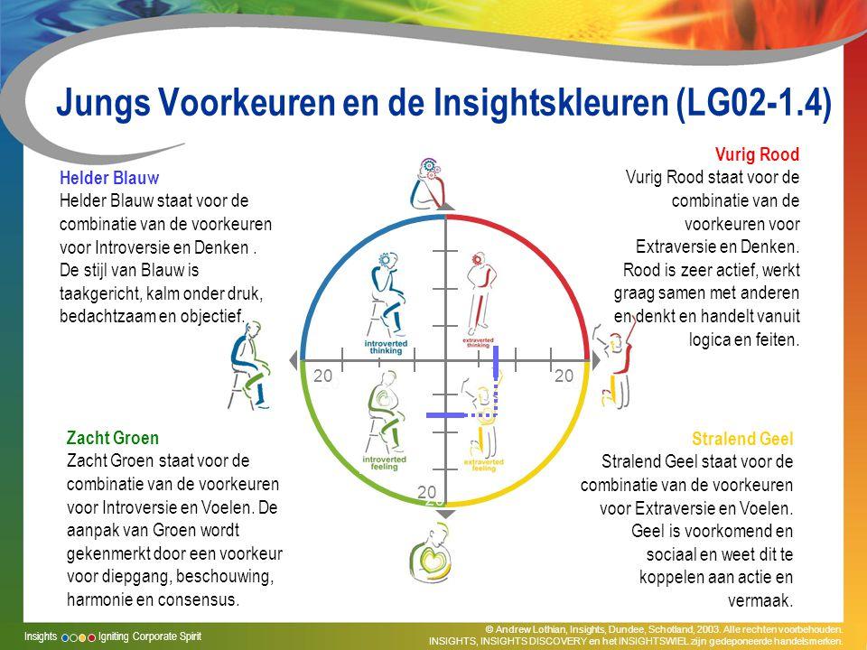 Jungs Voorkeuren en de Insightskleuren (LG02-1.4)