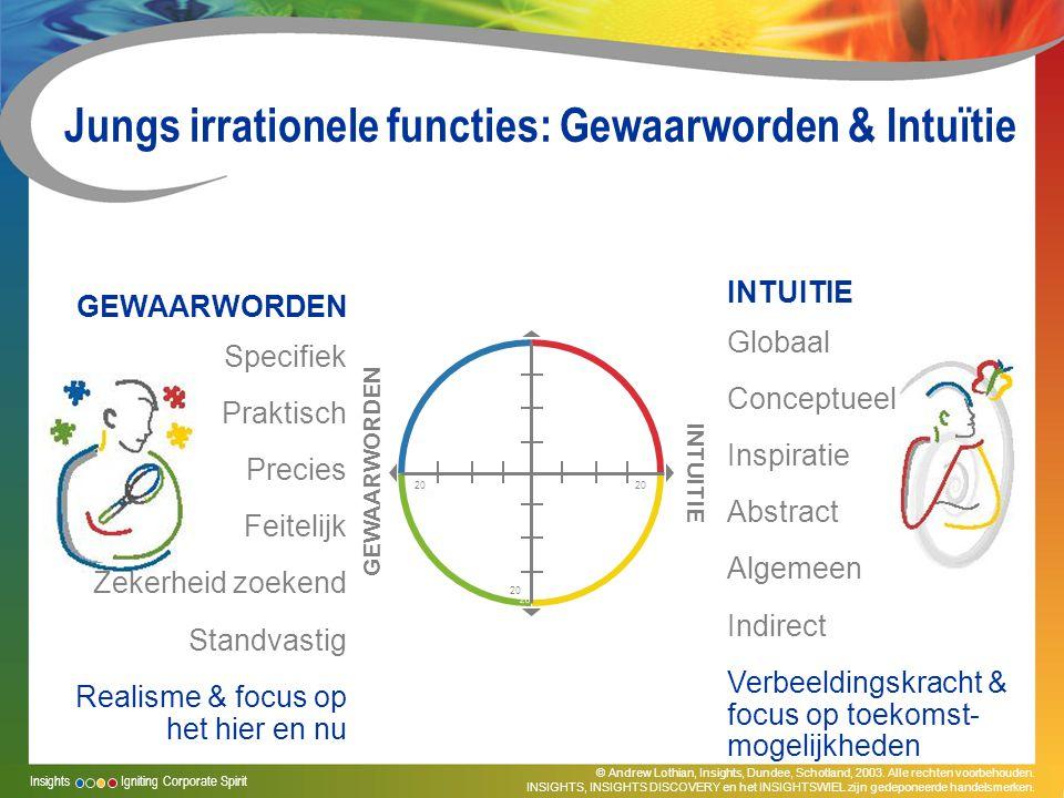 Jungs irrationele functies: Gewaarworden & Intuïtie