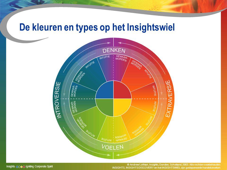 De kleuren en types op het Insightswiel