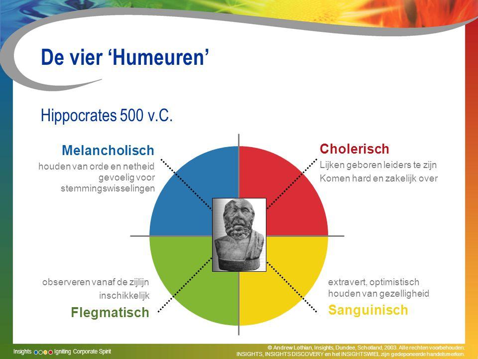 De vier 'Humeuren' Hippocrates 500 v.C. Cholerisch Melancholisch
