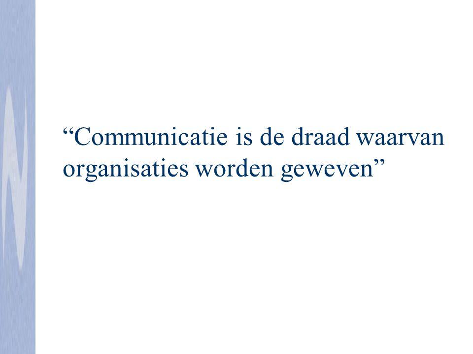 Communicatie is de draad waarvan organisaties worden geweven