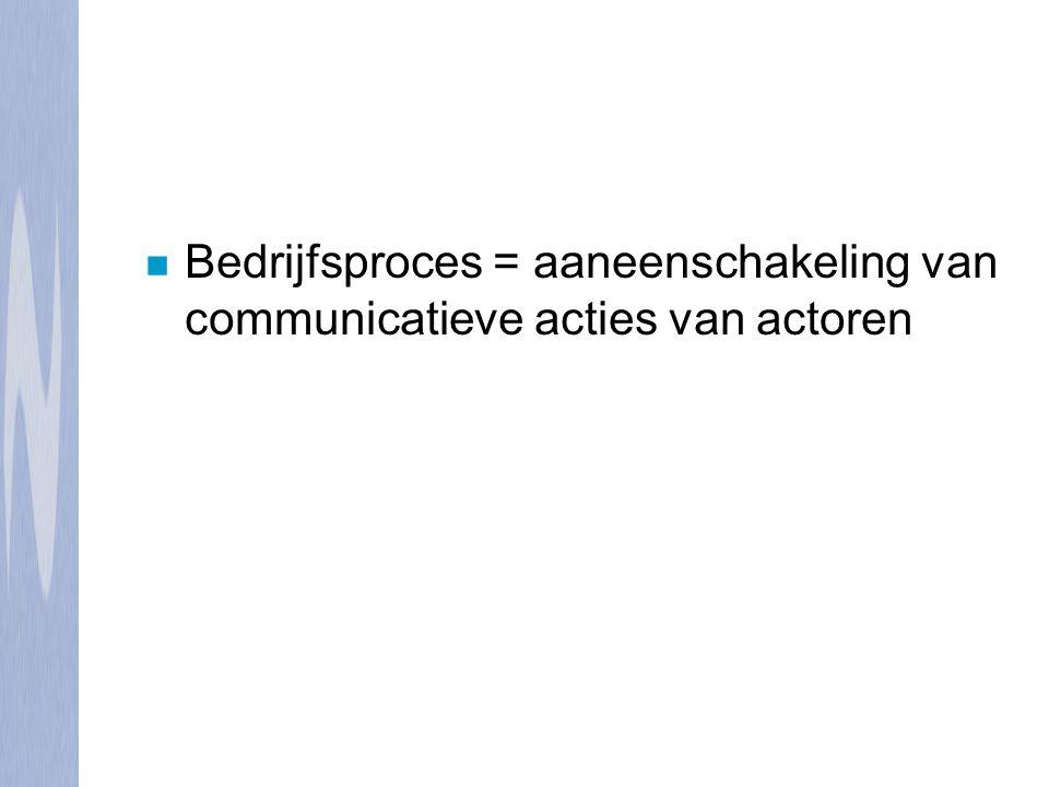 Bedrijfsproces = aaneenschakeling van communicatieve acties van actoren