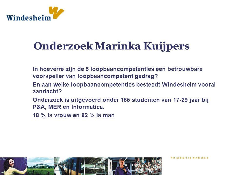 Onderzoek Marinka Kuijpers