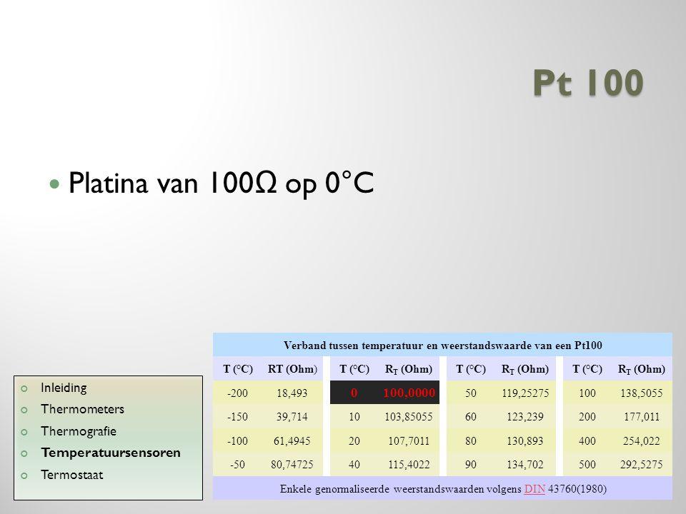 Verband tussen temperatuur en weerstandswaarde van een Pt100