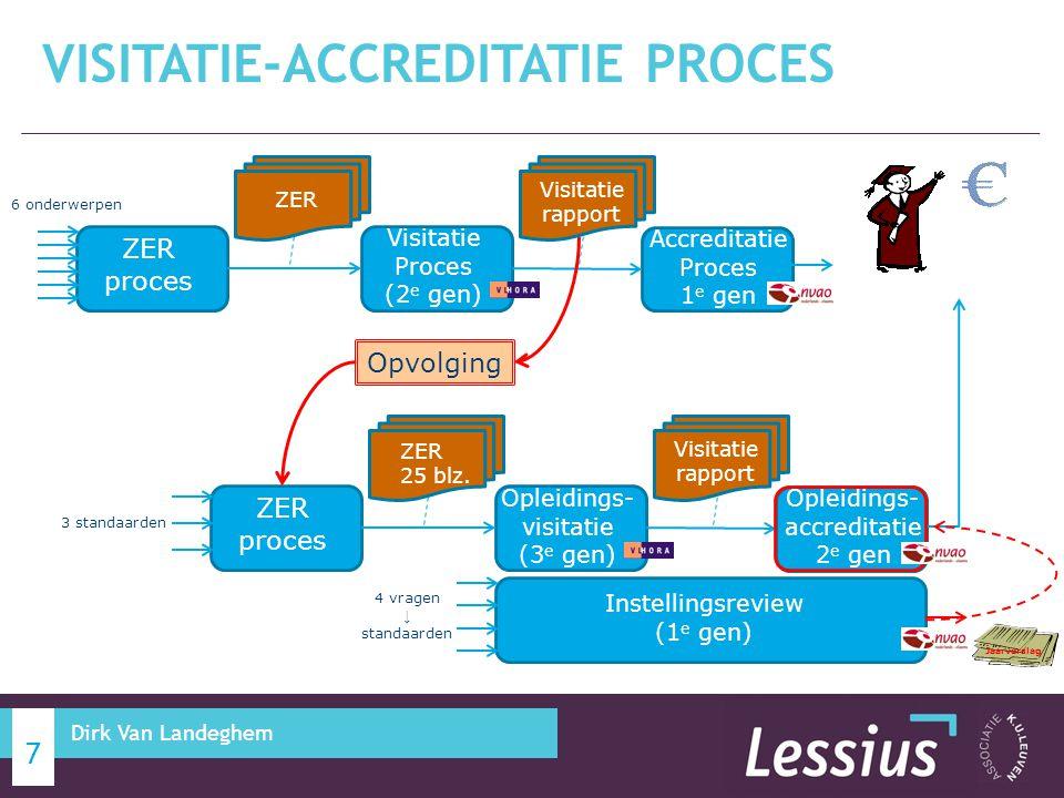 Visitatie-accreditatie proces