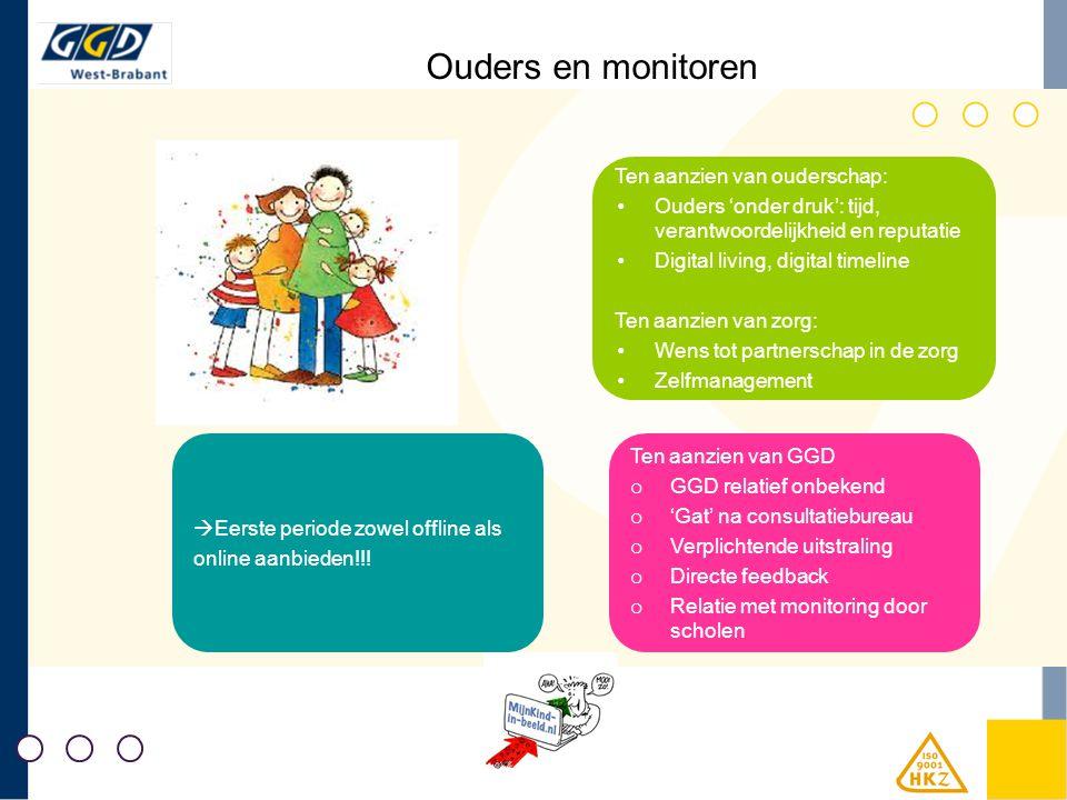 Ouders en monitoren Ten aanzien van ouderschap: