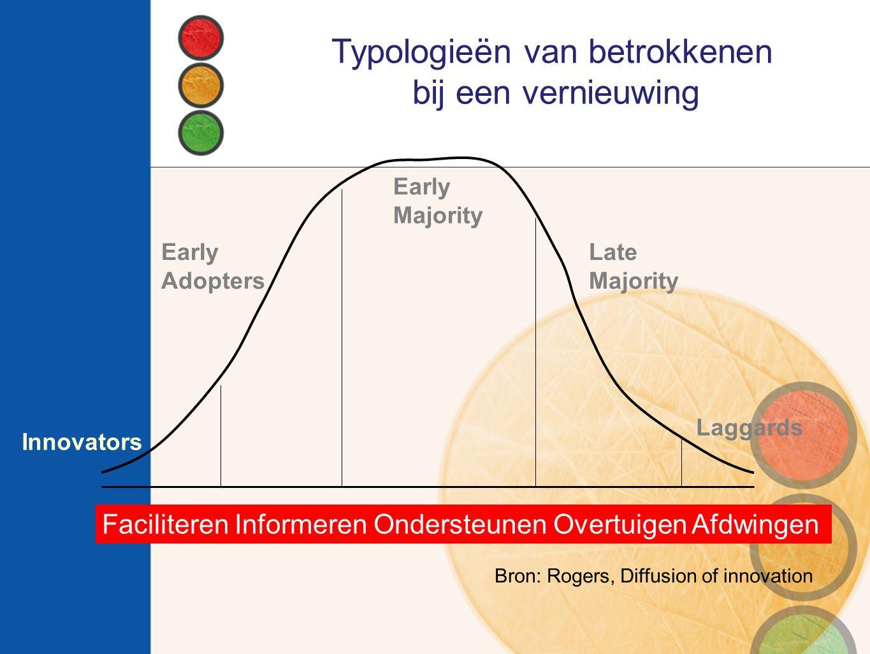 Typologieën van betrokkenen