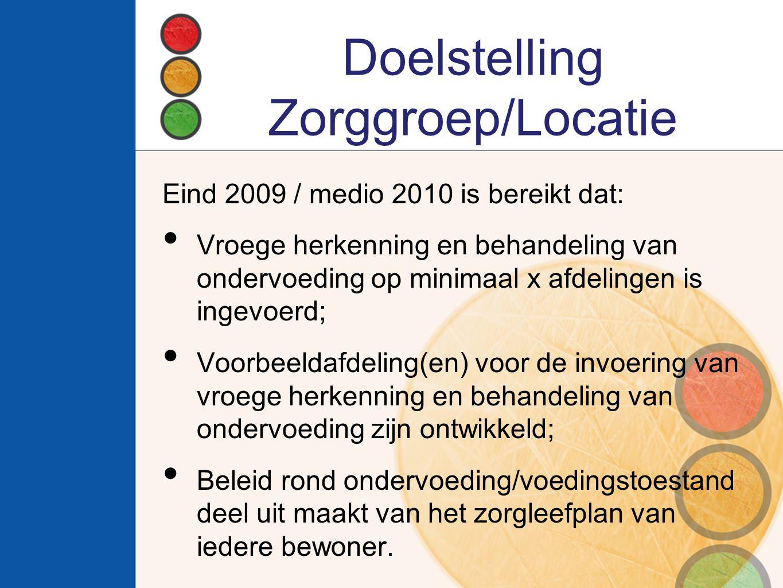 Doelstelling Zorggroep/Locatie