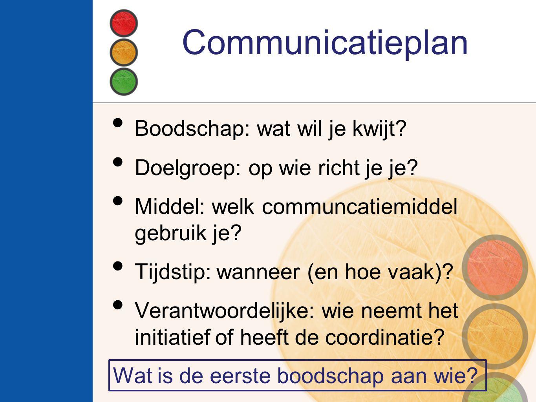 Communicatieplan Boodschap: wat wil je kwijt