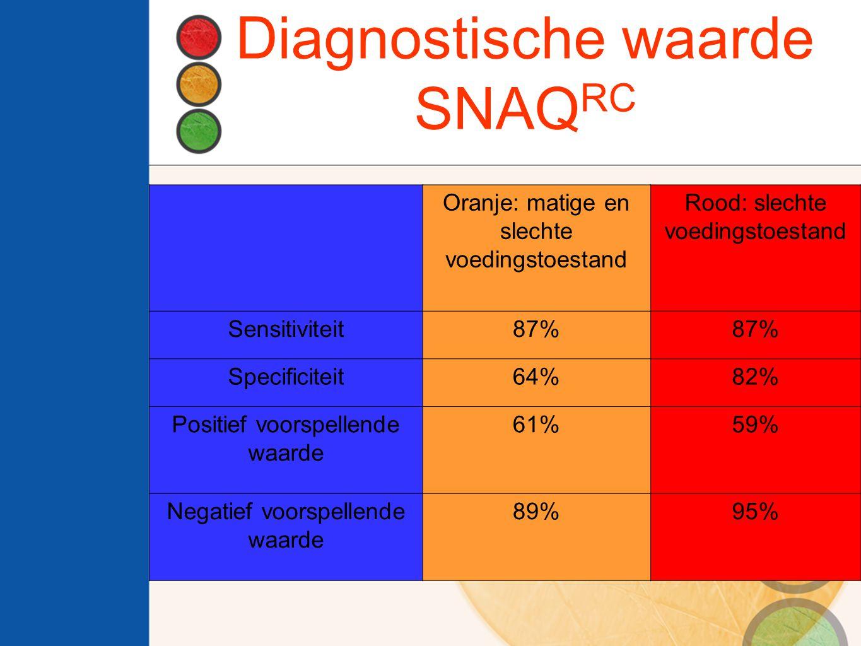 Diagnostische waarde SNAQRC