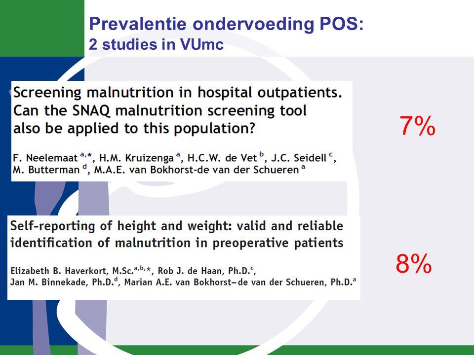 Screenen ondervoeding op de polikliniek!